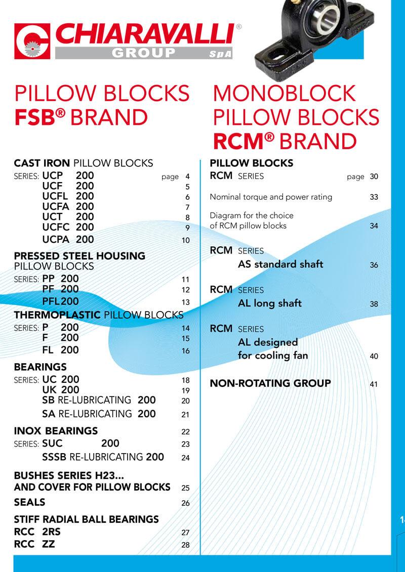 PILLOW_BLOCKS_FSB_AND_MONOBLOCK_PILLOW_BLOCKS_RCM-1